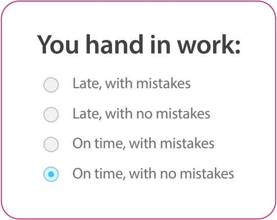 You hand in work: Late, with mistakes Late, with no mistakes On time, with mistakes
