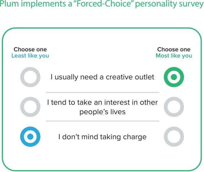 "Plum implements a ""Forced-Choice"" personality survey Choose one Least like you Choose one Most like"