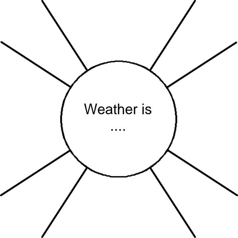 Weather is