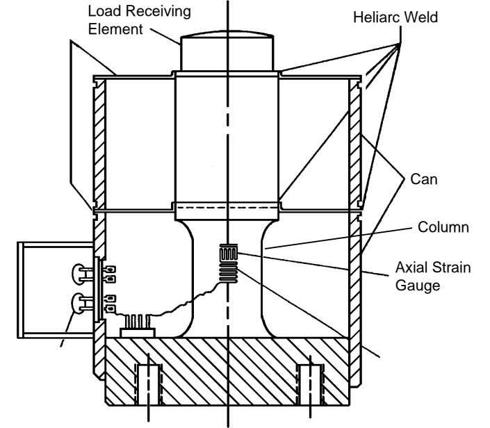 Load Receiving Heliarc Weld Element Can Column Axial Strain Gauge