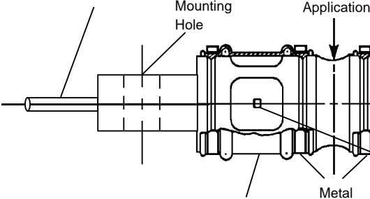 Mounting Application