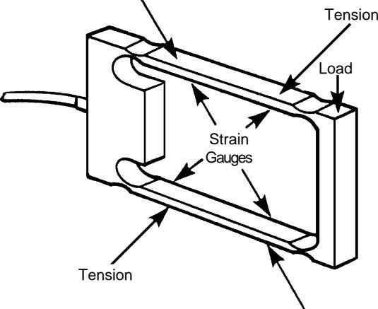 Tension Load Strain Gauges Tension