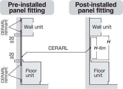 Pre-installed Post-installed panel fitting panel fitting Wall unit Wall unit 20 mm H CERARL H