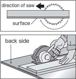 direction of saw surface back side
