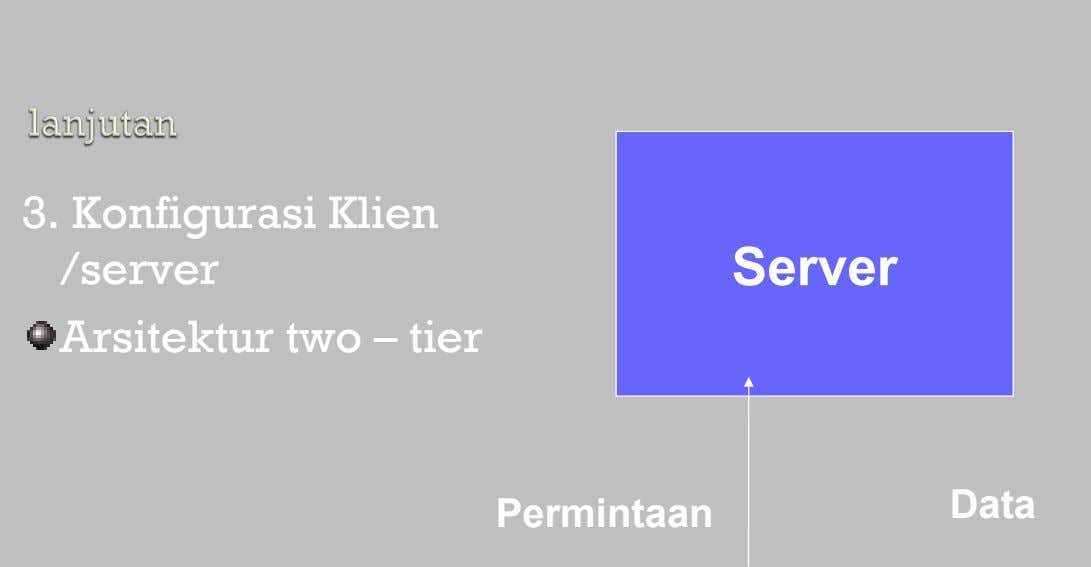 3. Konfigurasi Klien /server Arsitektur two – tier Server Data Permintaan