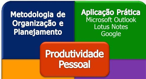 Microsoft Outlook Lotus Notes Google