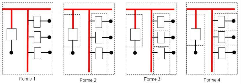 tel-00272917, version 1 - 13 Apr 2008 Figure 3 : Différents types de « formes »
