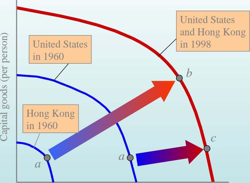 United States in 1960 United States and Hong Kong in 1998 b Hong K o