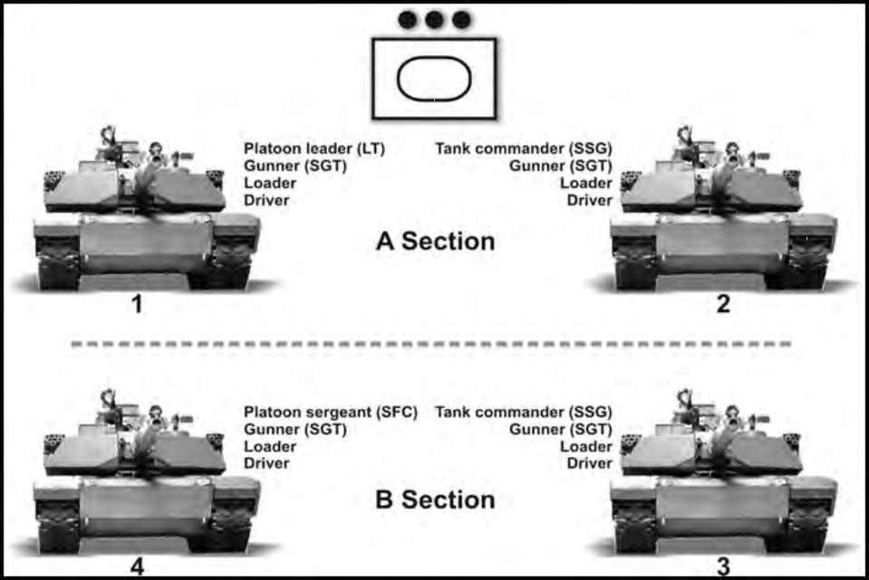 teams during some stability and civil support operations. Figure 1-1. Tank platoon 1-4 ATTP 3-21.71 9