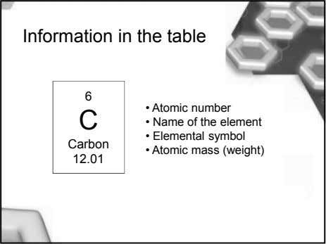Information in the table 6 • Atomic number C • Name of the element •