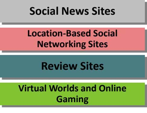Social News Sites Location-Based Social Networking Sites Review Sites Virtual Worlds and Online Gaming