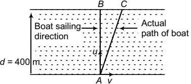 B C Actual Boat sailing direction path of boat uuu d = 400 d =