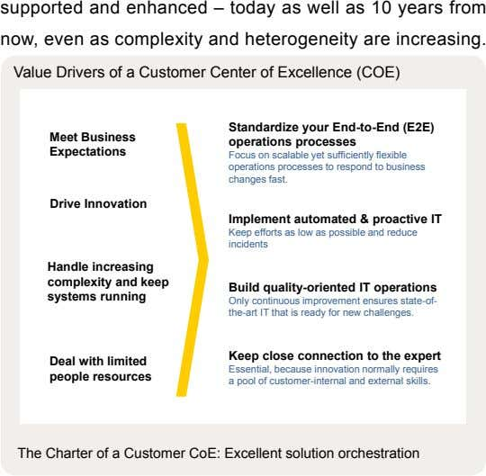 supported and enhanced – today as well as 10 years from now, even as complexity