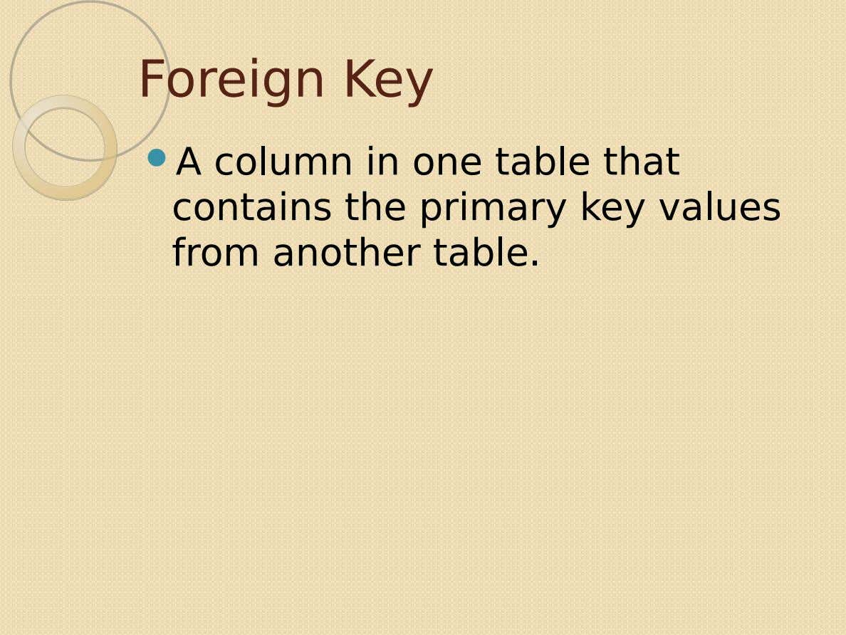 Foreign Key  A column in one table that contains the primary key values from another
