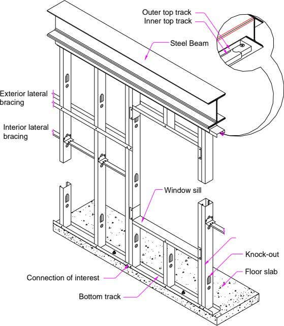 Outer top track Inner top track Steel Beam Exterior lateral bracing Interior lateral bracing Window