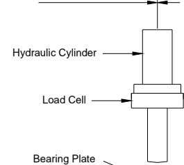 Hydraulic Cylinder Load Cell Bearing Plate