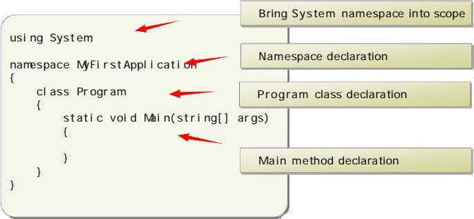 Bring System namespace into scope