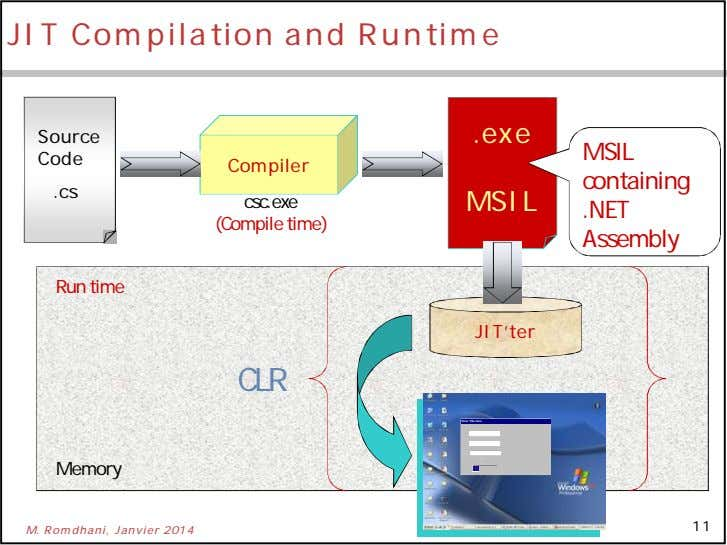 JIT Compilation and Runtime .exe Source MSIL Code Compiler containing .cs csc.exe MSIL .NET (Compile