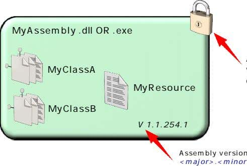 MyAssembly .dll OR .exe