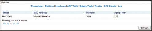 The table displays the entries in the system Bridge Table . Bridge The name of the
