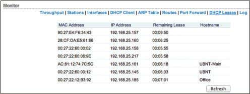 by the device's DHCP server to its local DHCP clients. MAC Address Displays the client's MAC