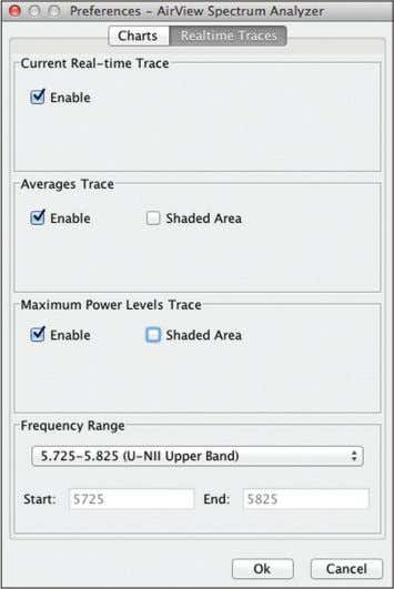 and maximum power levels across frequency. Realtime Traces The following settings apply only to the Real‑time