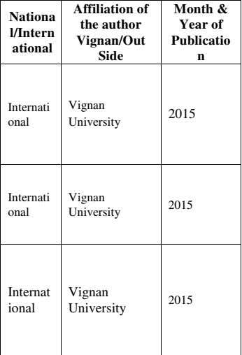 Year of Vignan/Out Publicatio Side n Comparative analysis of admirality and red brass materials