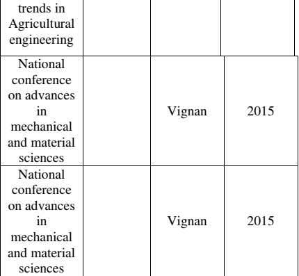 2015 mechanical   and material sciences National Comparative analysis of admirality and red