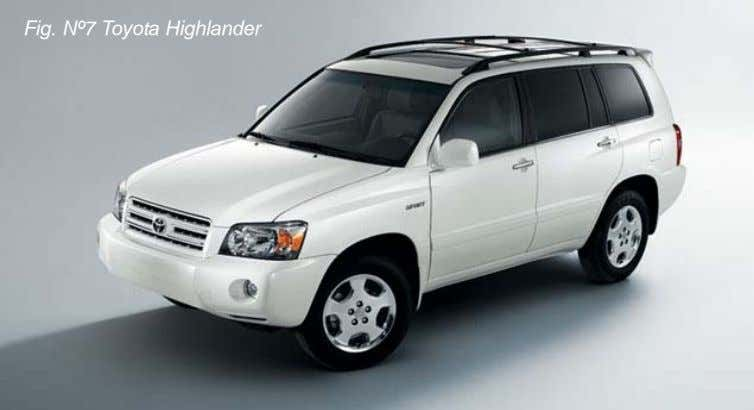Fig. Nº7 Toyota Highlander