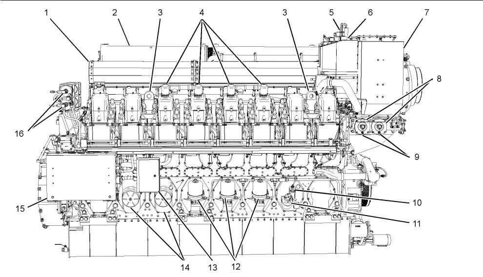 show all of the engine configurations that are available. Illustration 15 View of the right side