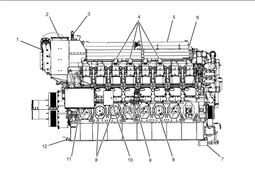 20 General Information Model View Illustrations SEBU7876 Illustration 18 Right Side View of a C280-16 Engine
