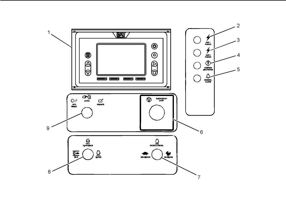 Control Panel refer to Systems Operation, UENR2430. Illustration 37 Cat Alarm and Protection Control Panel (1)