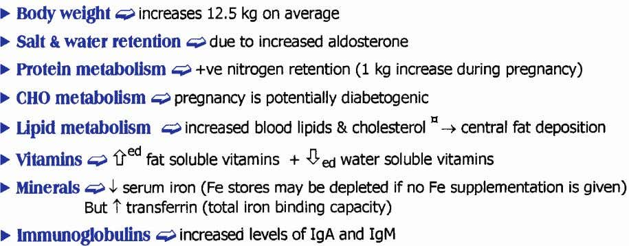 > Body weight ? increases 12.5 kg on average > Salt & water retention €
