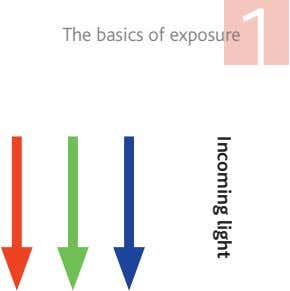 The basics of exposure 1 Incoming light