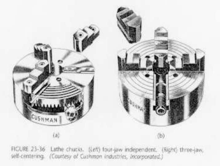 Workholding on a Lathe • Chuck – 3,4, or 6 jaw – Soft jaws