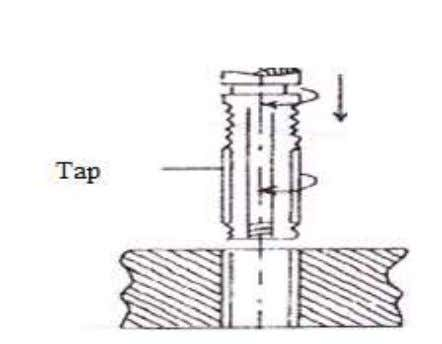 is the operation of cutting threads in a drilled hole • Counter Sinking - It is