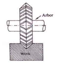 for angular surfaces. The usual angle of the cutter is 45 o ,50 o ,55 o