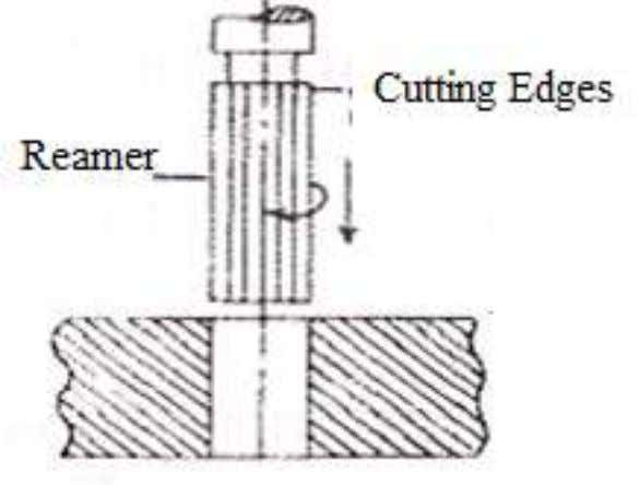  A reamer cannot produce a hole in a solid job.  It can accurately size