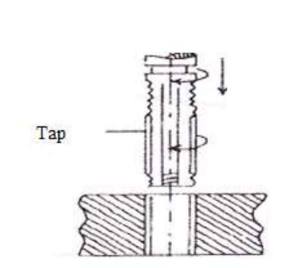  Tapping  Tapping is the operation of cutting threads in a drilled hole. 12