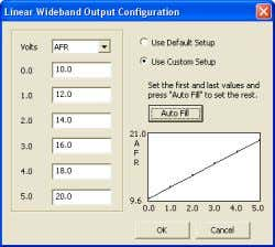 through the Linear Wideband Output Configuration dialog. Selectable Simulated Narrowband Signal Switching Point