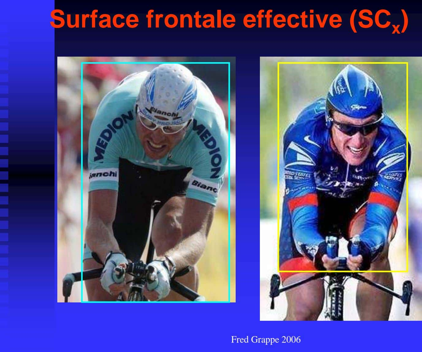Surface frontale effective (SC x ) Fred Grappe 2006