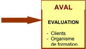 AVAL EVALUATION - Clients - Organisme de formati on