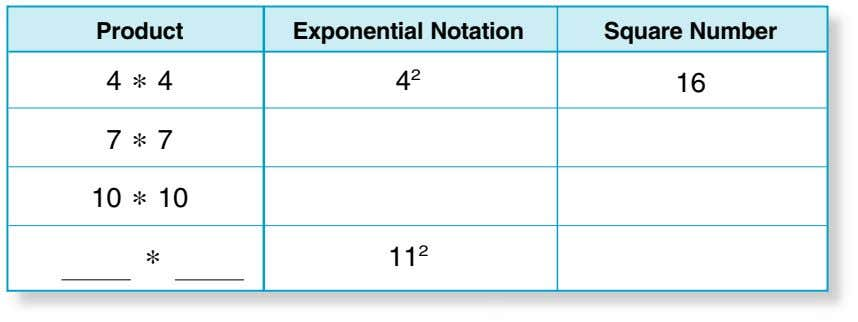 Product Exponential Notation Square Number 4 º 4 4 2 16 7 º 7 10
