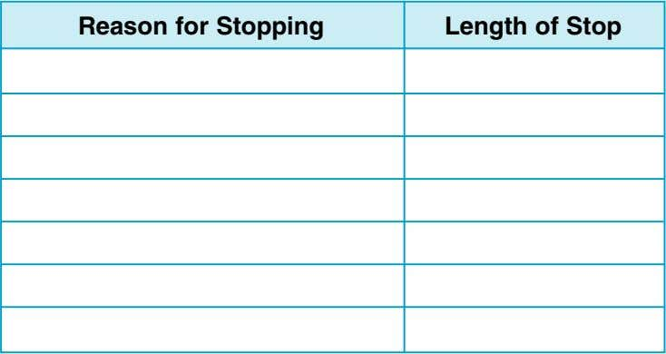 Reason for Stopping Length of Stop
