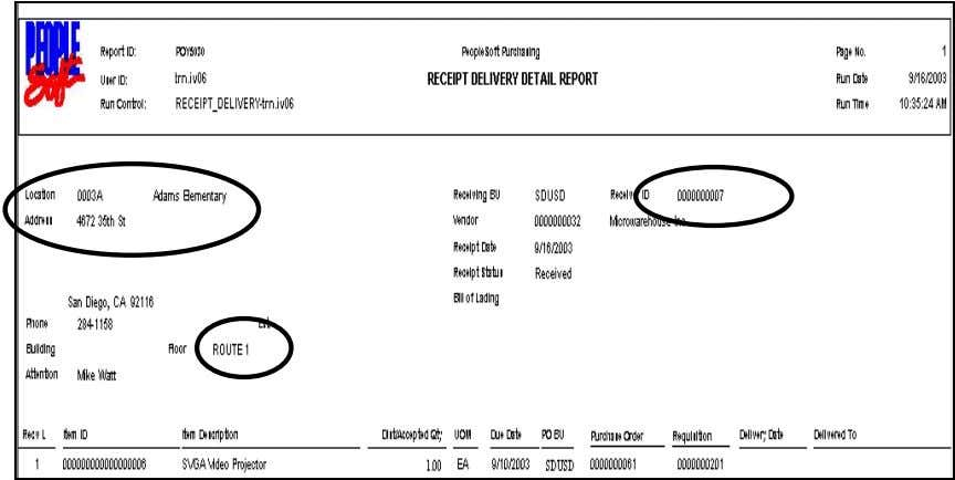 hyperlink. Receipt Delivery Detail Report - POY5030- 1689 The Delivery Detail Report specifies which goods should