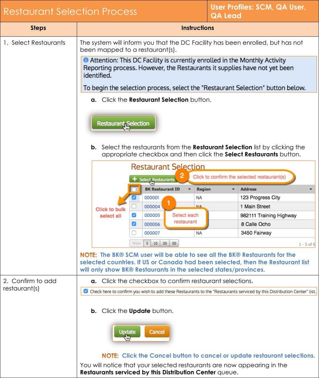 Restaurant Selection Process User Profiles: SCM, QA User, QA Lead Steps Instructions 1. Select Restaurants