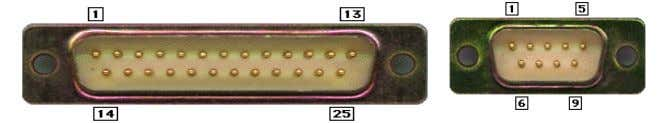 RS232 DB-25 Female DB-25 Male  Connectors:  DB25  DB9  Male & Female 