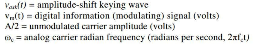 Binary amplitude shift keying  Waveform:  Simple implementation  Used in telematics Telecomm. Dept. Faculty