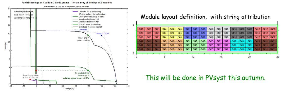 Module layout definition, with string attribution This will be done in PVsyst this autumn.