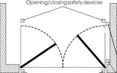 Opening/closing safety devices